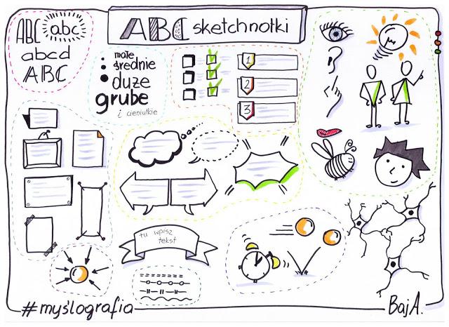 ABC sketchnotki